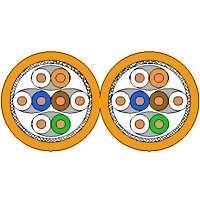 Kabel 1000MHz, CAT7, S-STP(S/FTP), Verlege, Duplex, 500m Trommel, INFRALAN, CPR Eca