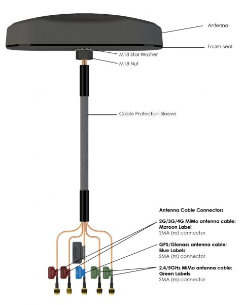 """Poynting GSM-Antenne KFZ 1,8~4,5dbi 4G/GPS/GLONASS/WIFI MIMO 30cm SMA-M Kabel """"Schwarz"""""""