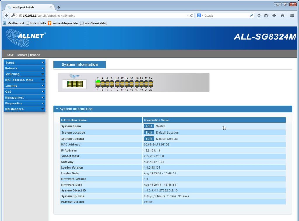 ALLNET ALL130DSL DRIVER WINDOWS