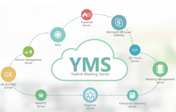 Yealink Video Conferencing - YMS Broadcasting License 50 , perpatual