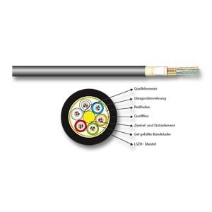 LWL-Kabel 24G, außen/innen, Längsw., 50/125u, OM4,