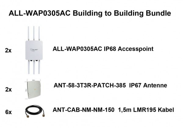 ALLNET ALL-WAP0305AC / 1750Mbit Wireless AC Outdoor IP68 Building to Building Kit