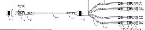 LWL-MTP/MPO-Female, OM3 LowLoss, 12 Faser(Fanout, Pin1- 4, 9-12)-> 4xLC Duplex, aqua, 3m