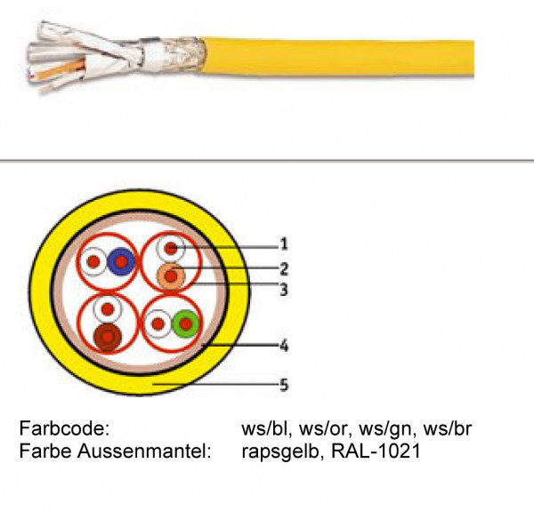 80865 - Kerpen MegaLine F10-130S/F,1300MHz,CAT7A,PIMF, Gelb, Verlege ...