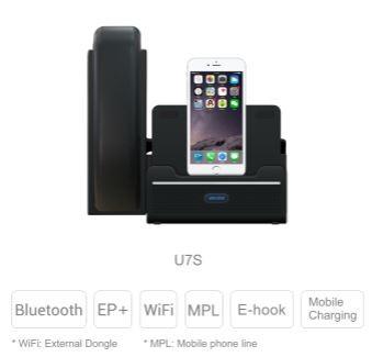 Escene Univois IP phone U7S