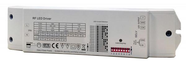 Synergy 21 LED Controller EOS 05 2-Kanal DIMM Controller CC