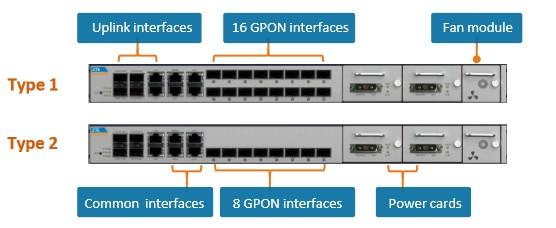 ZTE FTTH GPON Switch OLT C610 SET 8 Ports
