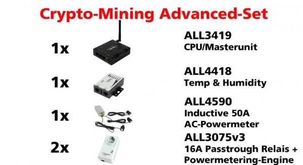 ALLNET MSR ALL3419 Mining-Bitmain-Surveillance-Advanced-Kit